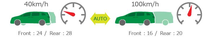 車速感応自動調整モード